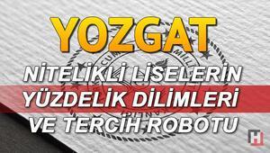 Yozgat LGS 2019 lise taban puanları ve yüzdelik dilimler bilgileri