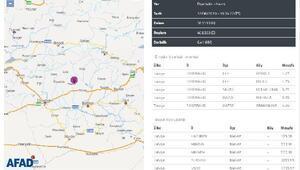 Hazroda 4,2 büyüklüğünde deprem