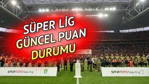 Süper Ligde 1. hafta maçları tamamlandı İşte Süper Lig puan durumu