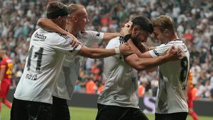 Beşiktaş 3-0 Göztepe (Maç özeti)