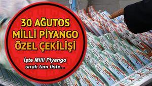 Milli Piyango sonuçları MPİ tarafından açıklandı - MPİ bilet sorgulama sayfası