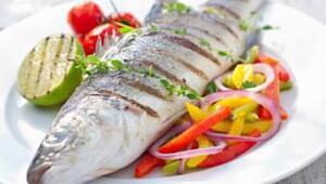 Hızlı Hızlı kilo verdiren diyet