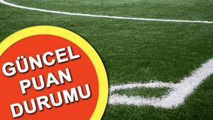 Süper Ligde 4. hafta tamamlandı Süper Lig güncel puan durumu