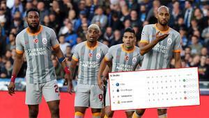 Galatasaray puan durumunda kaçıncı sırada (Şampiyonlar Ligi A Grubu sıralaması)