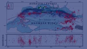 Son dakika İTÜden son dakika İstanbul depremi açıklaması