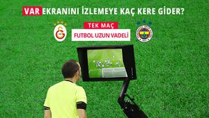 Cüneyt Çakır, VAR ekranına kaç kere gider iddaada özel etkinlik...