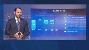 Bakan Albayraktan önemli Yeni Ekonomi Programı açıklaması