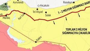 Tel Abyad nerede ve nüfusu kaç