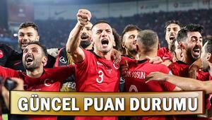 Milli Takımın EURO 2020 puan durumu nasıl İşte EURO 2020 tüm grupların puan durumu