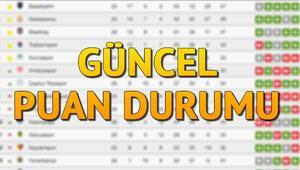 22 Ekim Süper Lig puan durumu, fikstür, kalan maçlar ve maç sonuçları