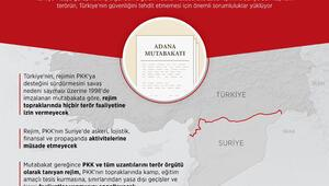 Adana Mutabakatı nedir Mutabakat metninin içerisinde neler yer alıyor
