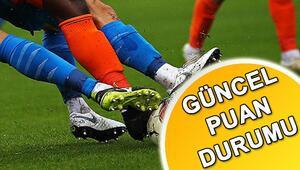 2 Kasım Süper Ligde puan durumu nasıl şekillendi Süper Ligin 10. haftasında son puan durumu ve maç programı