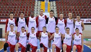 Türkiye Litvanya kadınlar basket maçı ne zaman saat kaçta hangi kanalda
