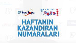 20 Kasım Sayısal Loto ve Şans Topu sonuçları MPİ tarafından duyuruldu