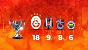 Galatasaraydan Türkiye Kupası göndermeli günaydın mesajı
