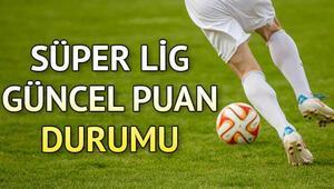 Süper Lig 14. hafta güncel puan durumu 6 Aralık Süper Lig puan tablosu ve haftanın kalan maçları