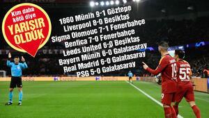 Türk takımlarının aldığı en farklı mağlubiyetler