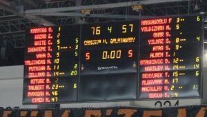 Çankaya Üniversitesi: 76 - Galatasaray: 57