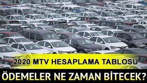 2020 Motorlu Taşıtlar Vergisi (MTV) hesaplama motoru: MTV hesaplama nasıl yapılır