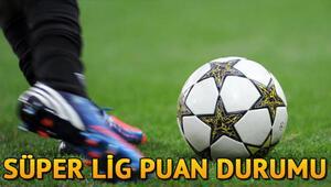 Süper Ligde puan durumu nasıl şekillendi Süper Lig 22. hafta güncel puan tablosu