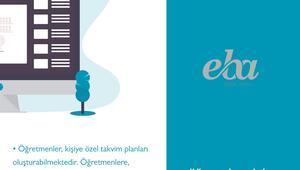 EBA hakkında veli ve öğrencileri bilgilendirecek infografik hazırlandı