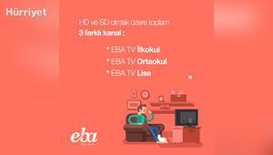 EBA TV frekans ayarı videolu anlatım TRT EBA TV canlı nasıl izlenir