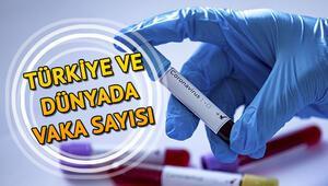 CORONA VİRÜSÜ SON DURUM: Türkiyede ve Dünyada Koronavirüs (korona virüs) ölüm ve vaka sayısı