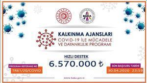 BAKAdan Covid-19u önleyecek projelere 6 milyon 570 bin TLlik destek