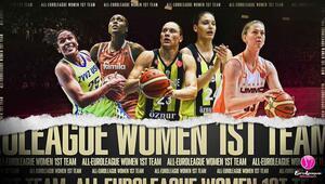 Iagupova ve Zandalasini, Kadınlar Avrupa Liginin en iyi beşinde