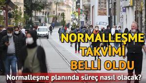 Normalleşme takviminde yasaklar ne zaman kaldırılacak İşte Türkiyenin normalleşme takvimi