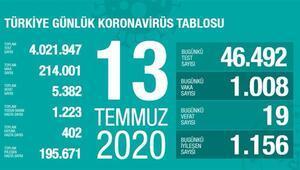 Son dakika haberi: 13 Temmuz korona tablosu ve vaka sayısı Sağlık Bakanı Fahrettin Koca tarafından açıklandı