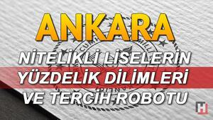 2020 Ankara LGS yüzdelik dilimleri Ankara lise taban puanları ve yüzdelik dilimi