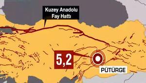 Son dakika haberler... Malatyanın Pütürge ilçesinde 5.2 büyüklüğünde deprem