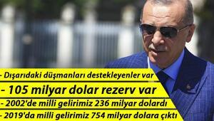 Son dakika... Cumhurbaşkanı Erdoğandan Ayasofya Camii çıkışı önemli açıklamalar