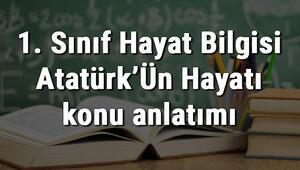 1. Sınıf Hayat Bilgisi Atatürk'Ün Hayatı konu anlatımı