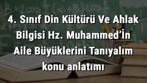4. Sınıf Din Kültürü Ve Ahlak Bilgisi Hz. Muhammed'İn Aile Büyüklerini Tanıyalım konu anlatımı
