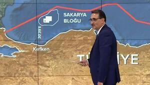 Son dakika Karadenizde büyük keşif nasıl yapıldı Enerji Bakanı Fatih Dönmez açıkladı