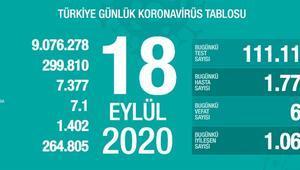 Son dakika haberi: Sağlık Bakanlığı, 18 Eylül korona tablosu ve vaka sayısını açıkladı