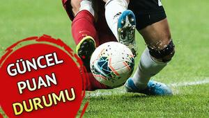 Süper Ligde puan durumu ve maç sonuçları