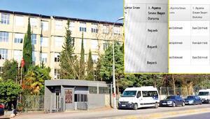 Son dakika: Marmara Üniversitesinde skandal Aileler şikâyet etti