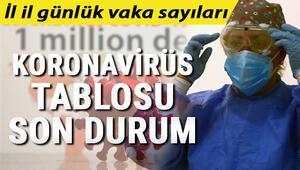 İl il Türkiye koronavirüs tablosunda son durum: İstanbul, Ankara günlük koronavirüs vaka sayıları.. 28 Eylül vaka ve ölüm sayısı