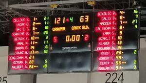 KBSL Sonuçları   Çankaya Üniversitesi: 121 - Samsun Canik Belediyespor: 63