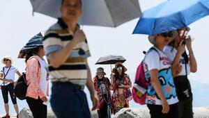 Türkiye, Çinli turist sayısını salgın öncesi seviyeye yükseltmek istiyor
