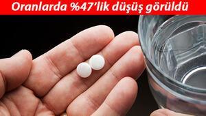 Son Dakika gelişmesi: Koronavirüs tedavisinde aspirin detayı.. İşte yapılan araştırmadan çıkan sonuç