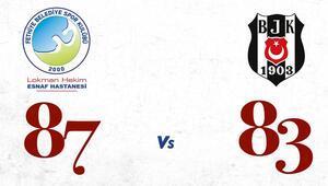 Basketbol Süper Ligi   Lokman Hekim Fethiye Belediyespor 87-83 Beşiktaş