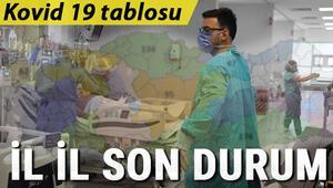 Koronavirüs (corona virus) 13 Kasım Türkiye tablosu: Korona virüs il il vaka ve hasta sayısı açıklandı İşte Covid 19 ölüm sayısında son durum