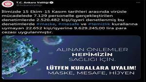 Ankarada 1 ayda 9 milyon lira koronavirüs cezası