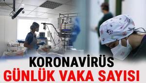 Son dakika haber: 20 Aralık koronavirüs (corona virüs) vaka sayısı tablosunda son durum Covid 19 il il ölüm ve hasta sayısı