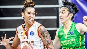 Galatasaray 58-70 Sopron Basket