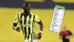 Son Dakika Haberi | Fenerbahçenin 12 topu direkten döndü 2'si girse belki de liderdi